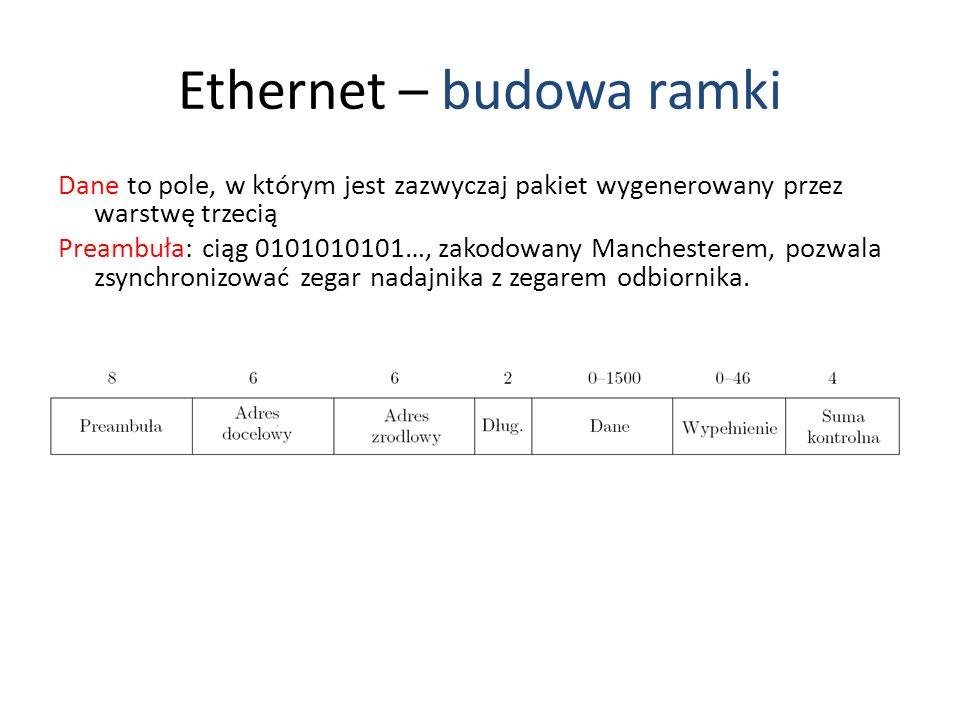 Ethernet – budowa ramki Dane to pole, w którym jest zazwyczaj pakiet wygenerowany przez warstwę trzecią Preambuła: ciąg 0101010101…, zakodowany Manche