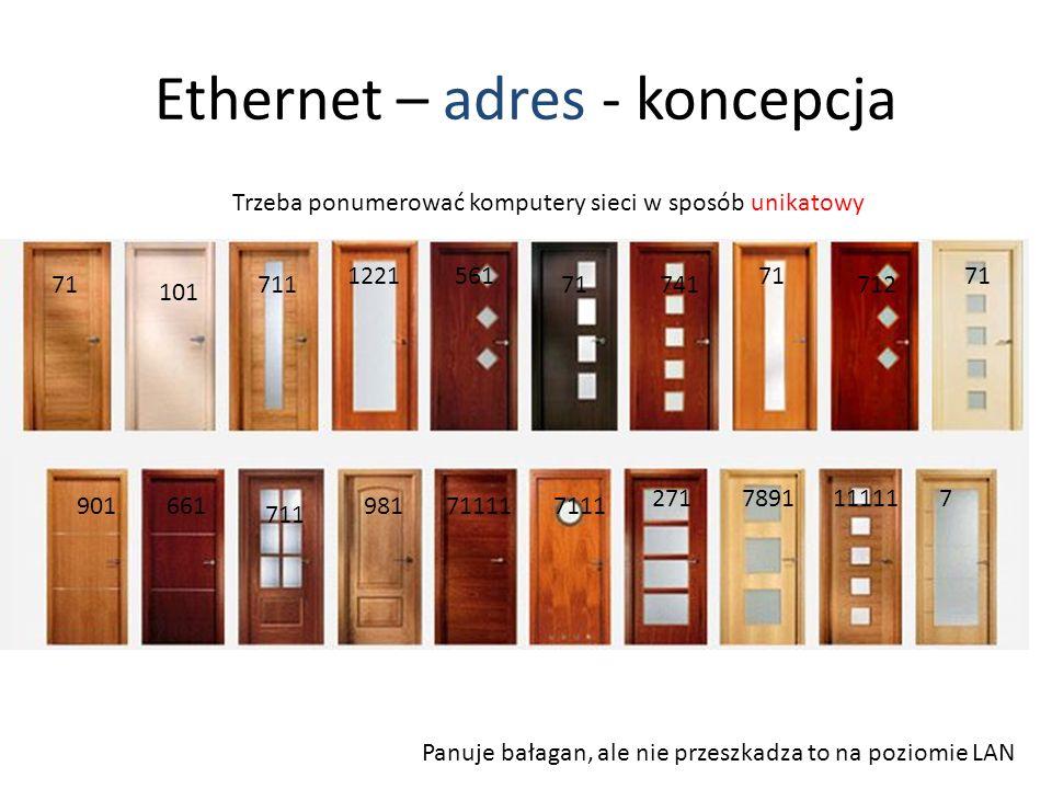 Ethernet – adres - koncepcja 71 101 711 1221561 901661 711 981711117111 71741 71 712 71 2717891111117 Trzeba ponumerować komputery sieci w sposób unik