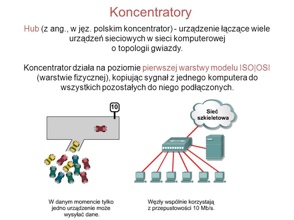 Koncentratory Hub (z ang., w jęz. polskim koncentrator) - urządzenie łączące wiele urządzeń sieciowych w sieci komputerowej o topologii gwiazdy. Konce