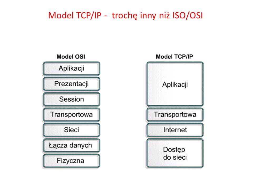 Model TCP/IP - trochę inny niż ISO/OSI