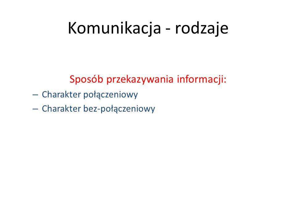 Komunikacja - rodzaje Sposób przekazywania informacji: – Charakter połączeniowy – Charakter bez-połączeniowy