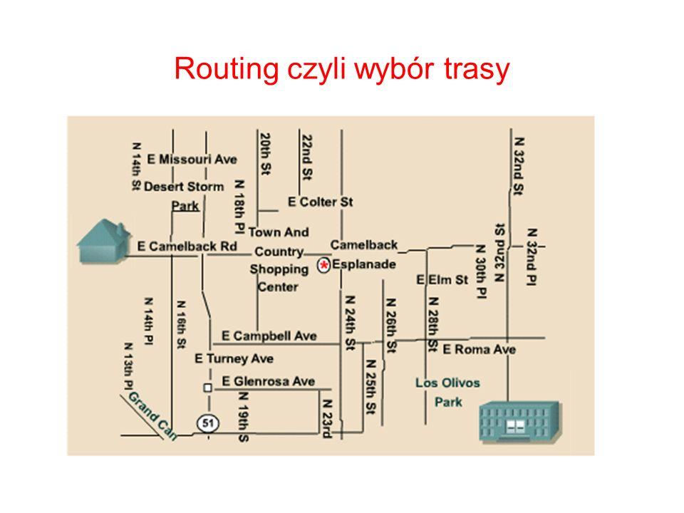 Routing czyli wybór trasy