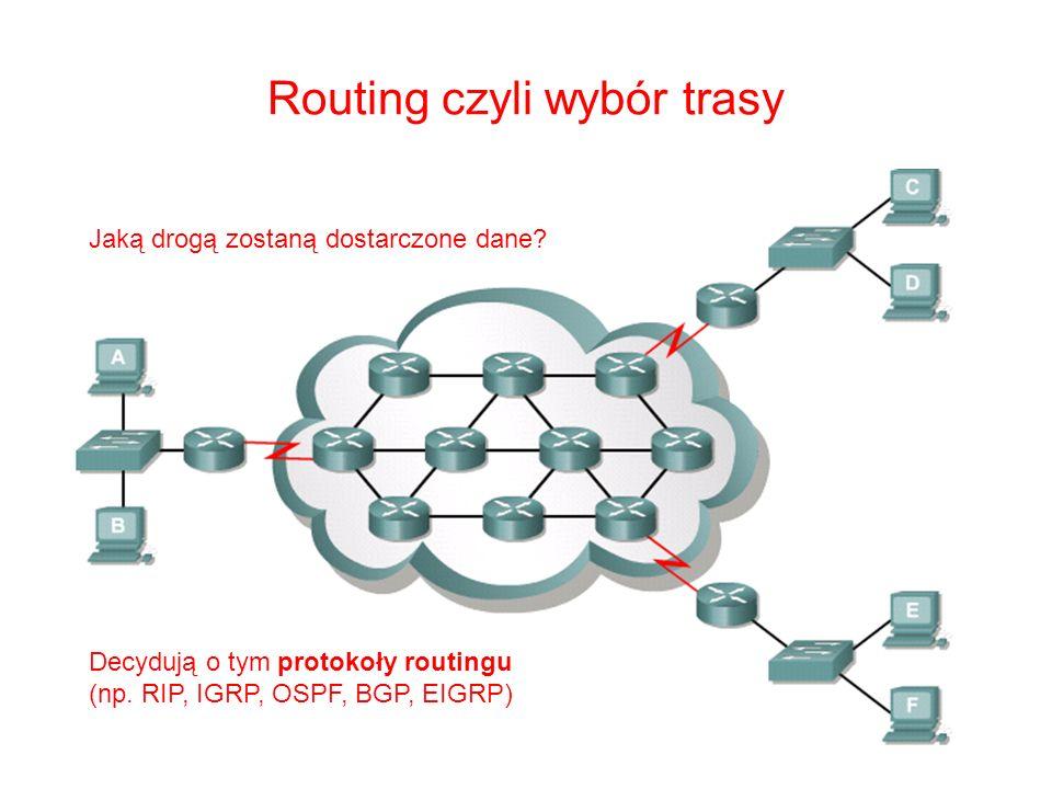 Jaką drogą zostaną dostarczone dane? Decydują o tym protokoły routingu (np. RIP, IGRP, OSPF, BGP, EIGRP)