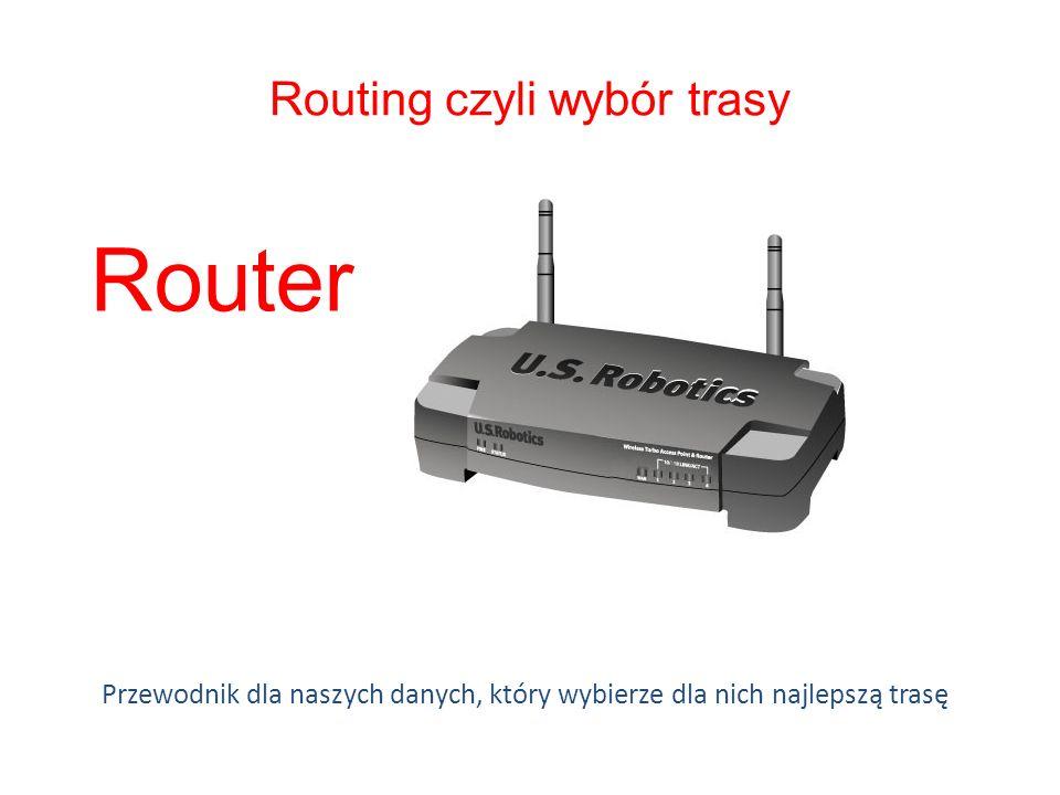 Routing czyli wybór trasy Router Przewodnik dla naszych danych, który wybierze dla nich najlepszą trasę