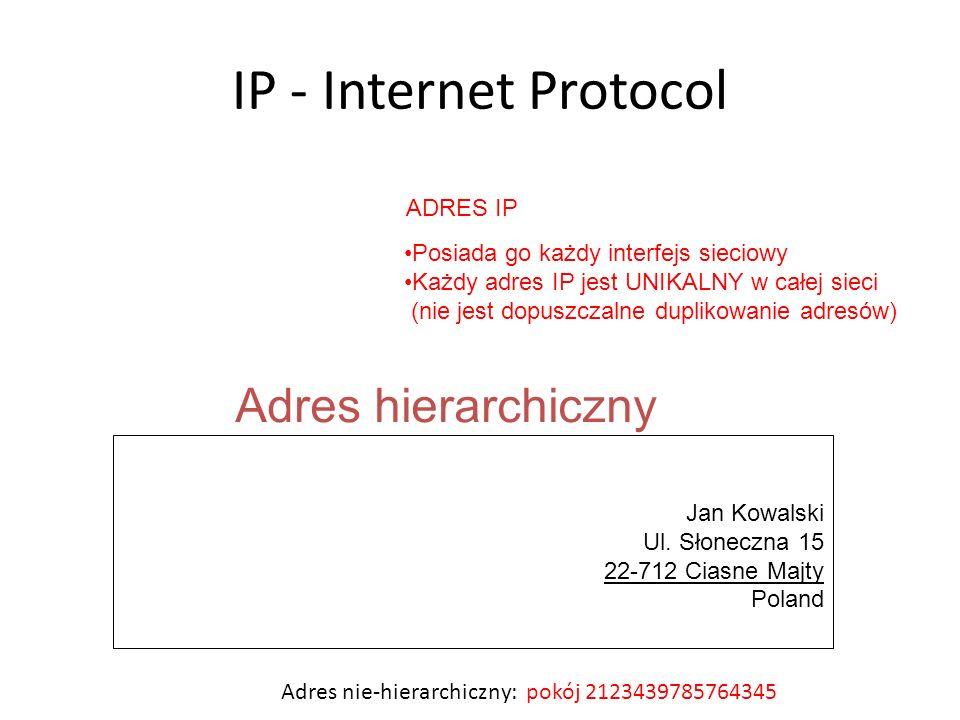 IP - Internet Protocol ADRES IP Posiada go każdy interfejs sieciowy Każdy adres IP jest UNIKALNY w całej sieci (nie jest dopuszczalne duplikowanie adr