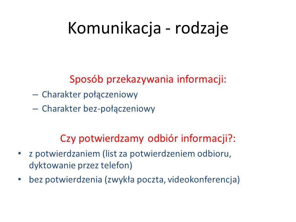Komunikacja - rodzaje Sposób przekazywania informacji: – Charakter połączeniowy – Charakter bez-połączeniowy Czy potwierdzamy odbiór informacji?: z po