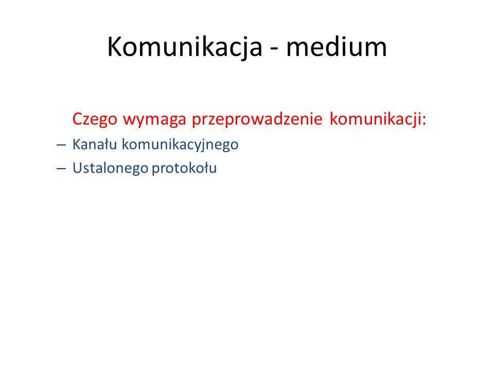 Komunikacja - protokół Protokół - zestaw reguł umożliwiających porozumienie.