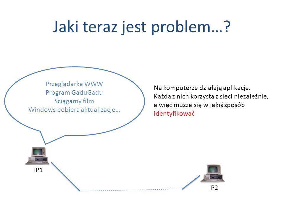 Jaki teraz jest problem…? IP1 IP2 Przeglądarka WWW Program GaduGadu Ściągamy film Windows pobiera aktualizacje… Na komputerze działają aplikacje. Każd