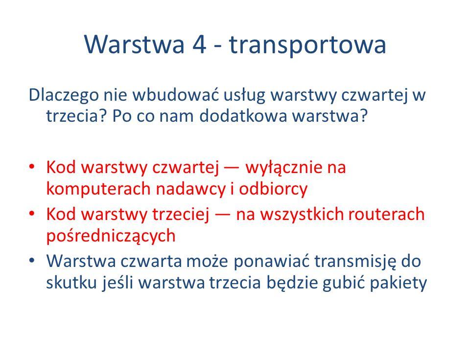 Warstwa 4 - transportowa Dlaczego nie wbudować usług warstwy czwartej w trzecia? Po co nam dodatkowa warstwa? Kod warstwy czwartej wyłącznie na komput