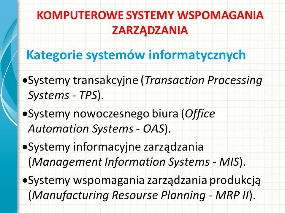 KOMPUTEROWE SYSTEMY WSPOMAGANIA ZARZĄDZANIA Kategorie systemów informatycznych Systemy transakcyjne (Transaction Processing Systems - TPS). Systemy no