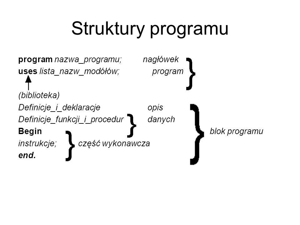 Struktury programu program nazwa_programu; nagłówek uses lista_nazw_modółów; programu (biblioteka) Definicje_i_deklaracje opis Definicje_funkcji_i_procedur danych Begin blok programu instrukcje;część wykonawcza end.