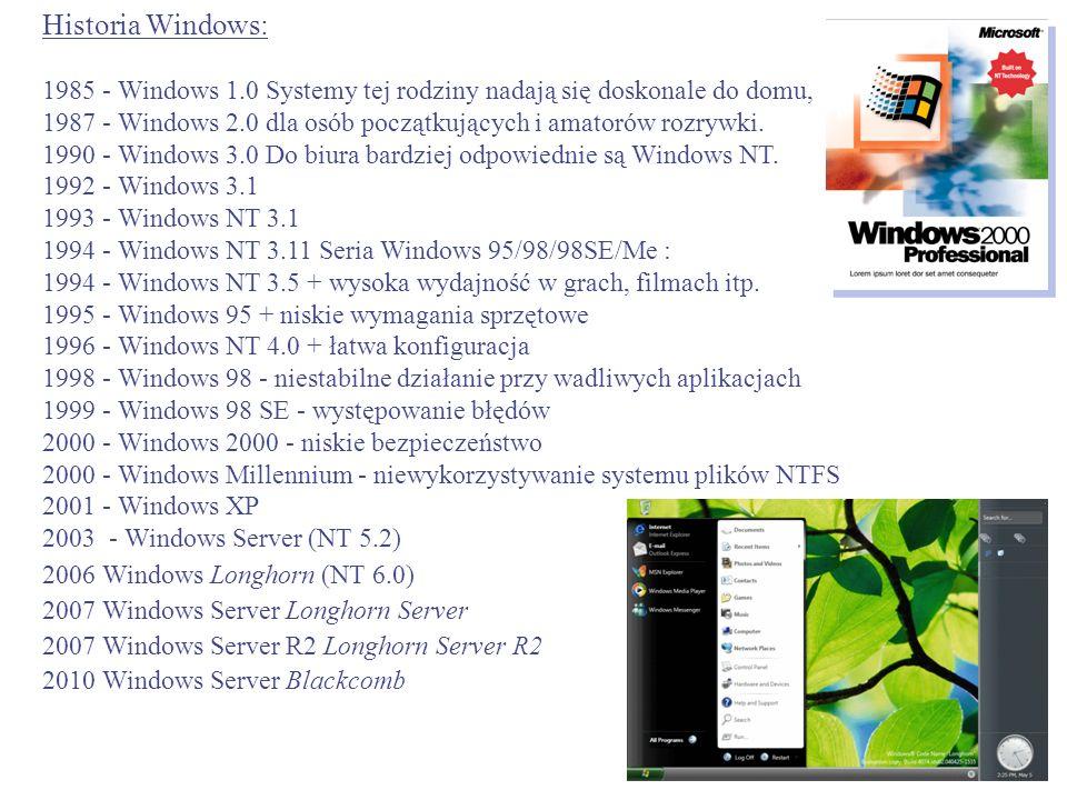 Historia Windows: 1985 - Windows 1.0 Systemy tej rodziny nadają się doskonale do domu, 1987 - Windows 2.0 dla osób początkujących i amatorów rozrywki.