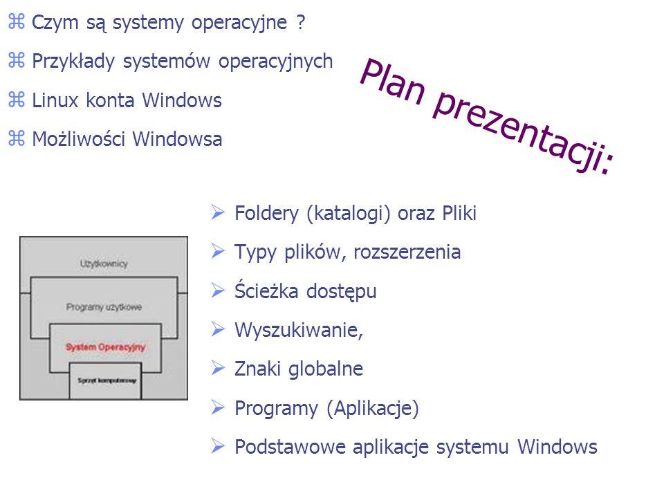 Plan prezentacji: Foldery (katalogi) oraz Pliki Typy plików, rozszerzenia Ścieżka dostępu Wyszukiwanie, Znaki globalne Programy (Aplikacje) Podstawowe