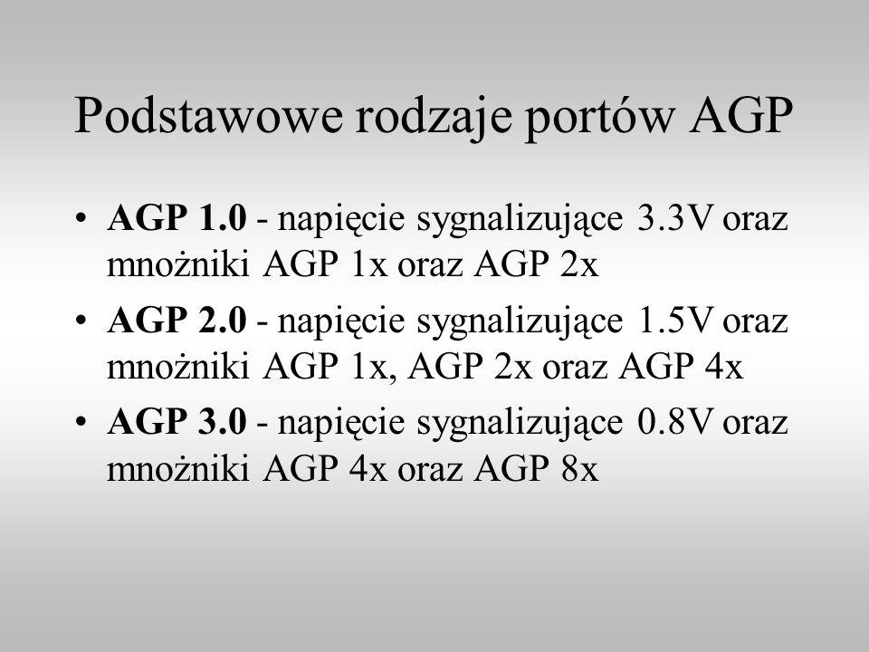 Podstawowe rodzaje portów AGP AGP 1.0 - napięcie sygnalizujące 3.3V oraz mnożniki AGP 1x oraz AGP 2x AGP 2.0 - napięcie sygnalizujące 1.5V oraz mnożni