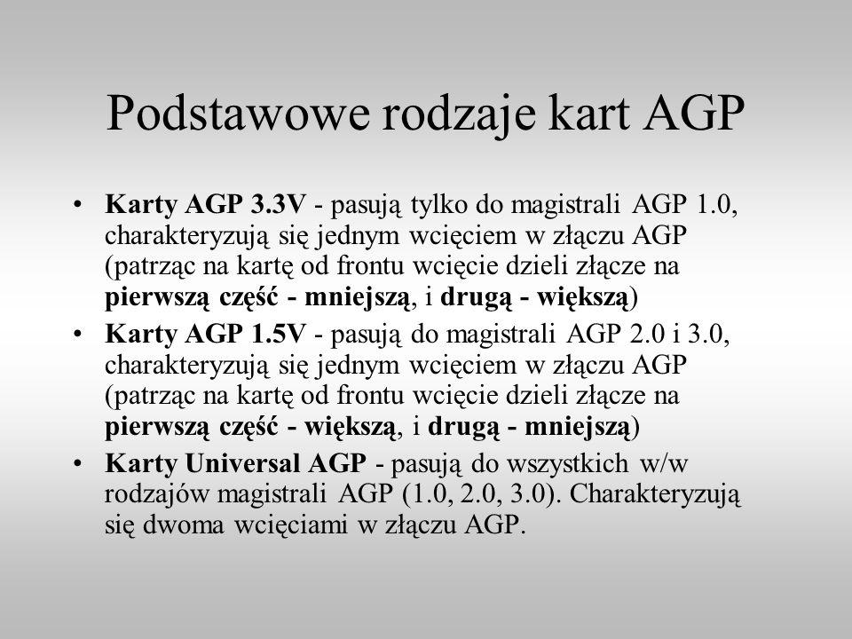 Podstawowe rodzaje kart AGP Karty AGP 3.3V - pasują tylko do magistrali AGP 1.0, charakteryzują się jednym wcięciem w złączu AGP (patrząc na kartę od