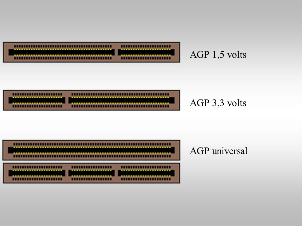 AGP 1,5 volts AGP 3,3 volts AGP universal
