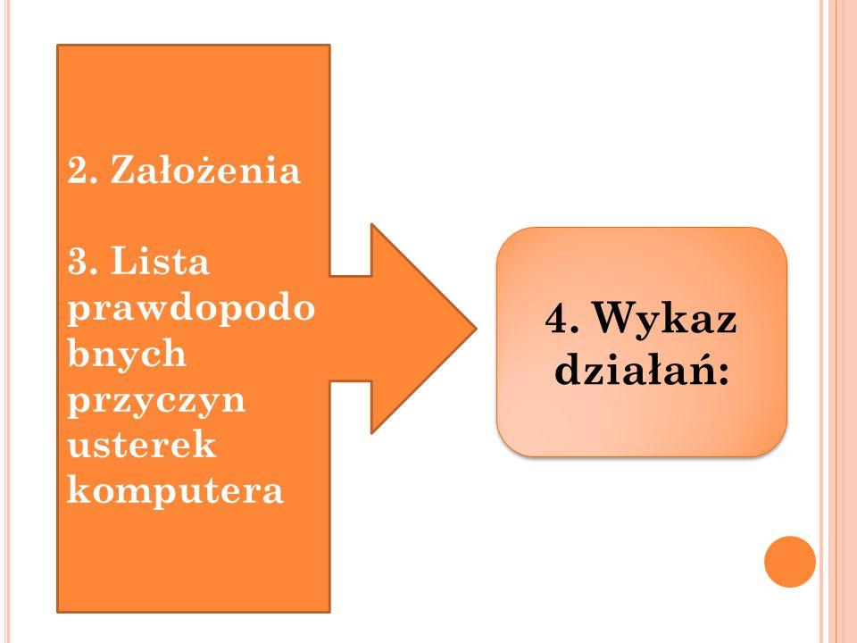 2. Założenia 3. Lista prawdopodo bnych przyczyn usterek komputera 4. Wykaz działań: