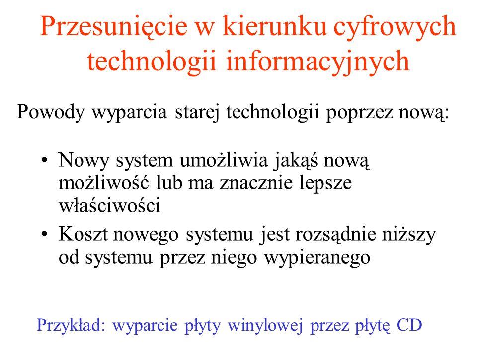 Przesunięcie w kierunku cyfrowych technologii informacyjnych Nowy system umożliwia jakąś nową możliwość lub ma znacznie lepsze właściwości Koszt noweg