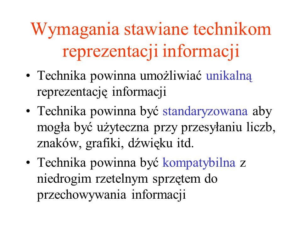 Wymagania stawiane technikom reprezentacji informacji Technika powinna umożliwiać unikalną reprezentację informacji Technika powinna być standaryzowan