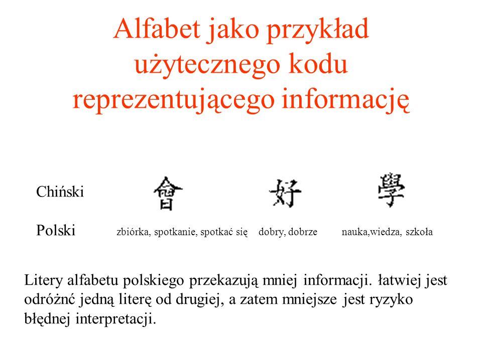 Alfabet jako przykład użytecznego kodu reprezentującego informację Chiński Polski zbiórka, spotkanie, spotkać się dobry, dobrze nauka,wiedza, szkoła L