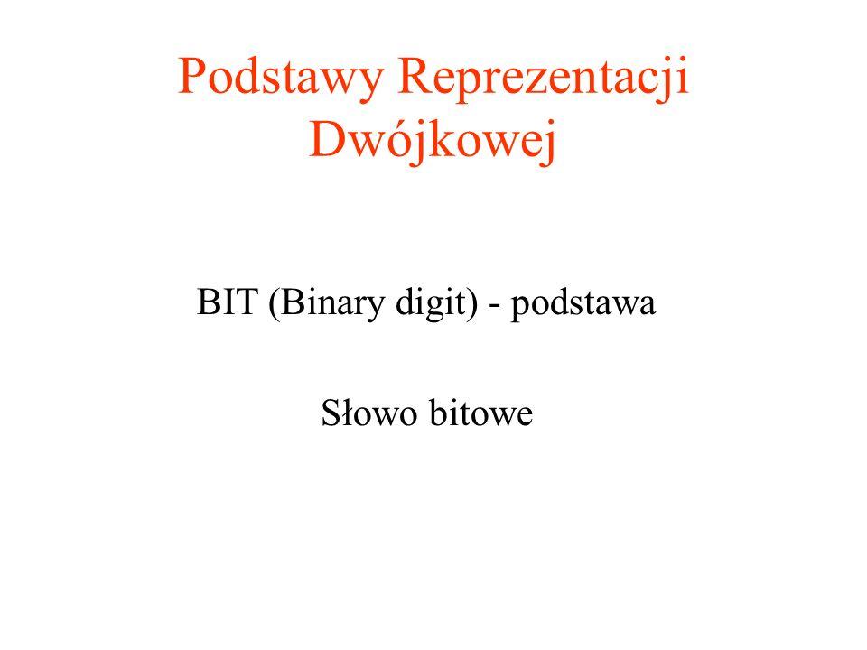 Podstawy Reprezentacji Dwójkowej BIT (Binary digit) - podstawa Słowo bitowe