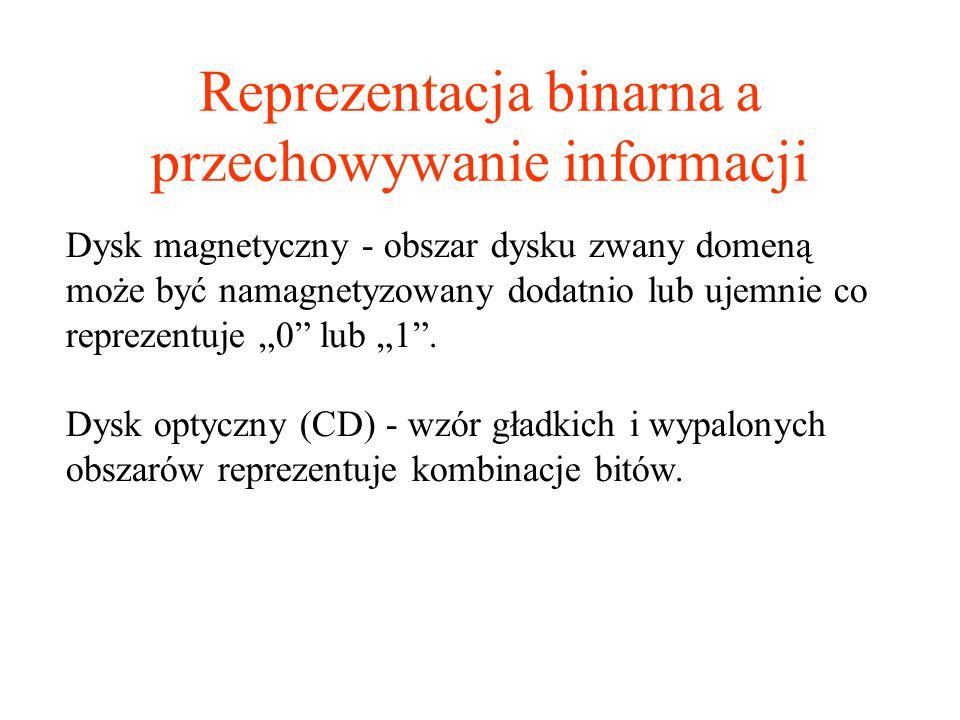 Reprezentacja binarna a przechowywanie informacji Dysk magnetyczny - obszar dysku zwany domeną może być namagnetyzowany dodatnio lub ujemnie co reprez