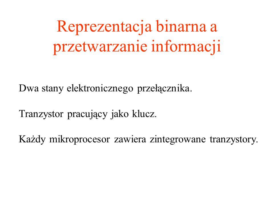Reprezentacja binarna a przetwarzanie informacji Dwa stany elektronicznego przełącznika. Tranzystor pracujący jako klucz. Każdy mikroprocesor zawiera
