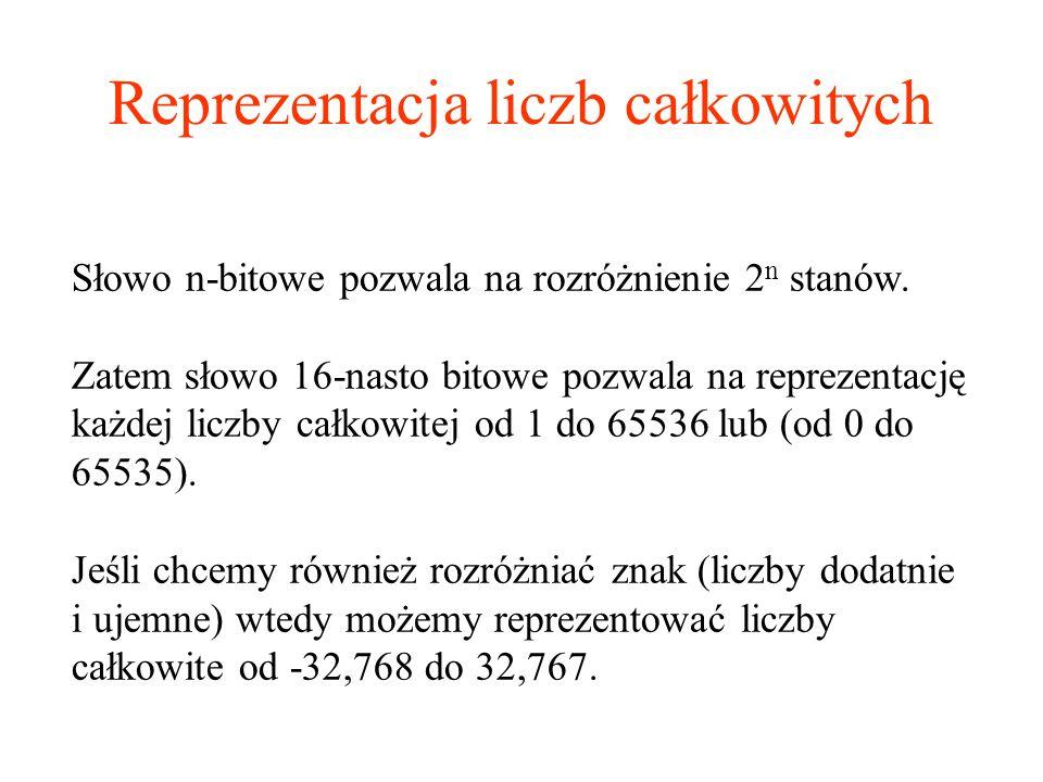 Reprezentacja liczb całkowitych Słowo n-bitowe pozwala na rozróżnienie 2 n stanów. Zatem słowo 16-nasto bitowe pozwala na reprezentację każdej liczby