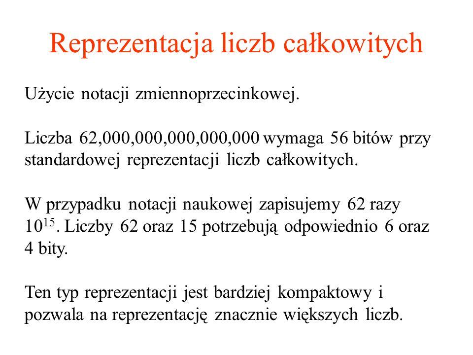 Reprezentacja liczb całkowitych Użycie notacji zmiennoprzecinkowej. Liczba 62,000,000,000,000,000 wymaga 56 bitów przy standardowej reprezentacji licz