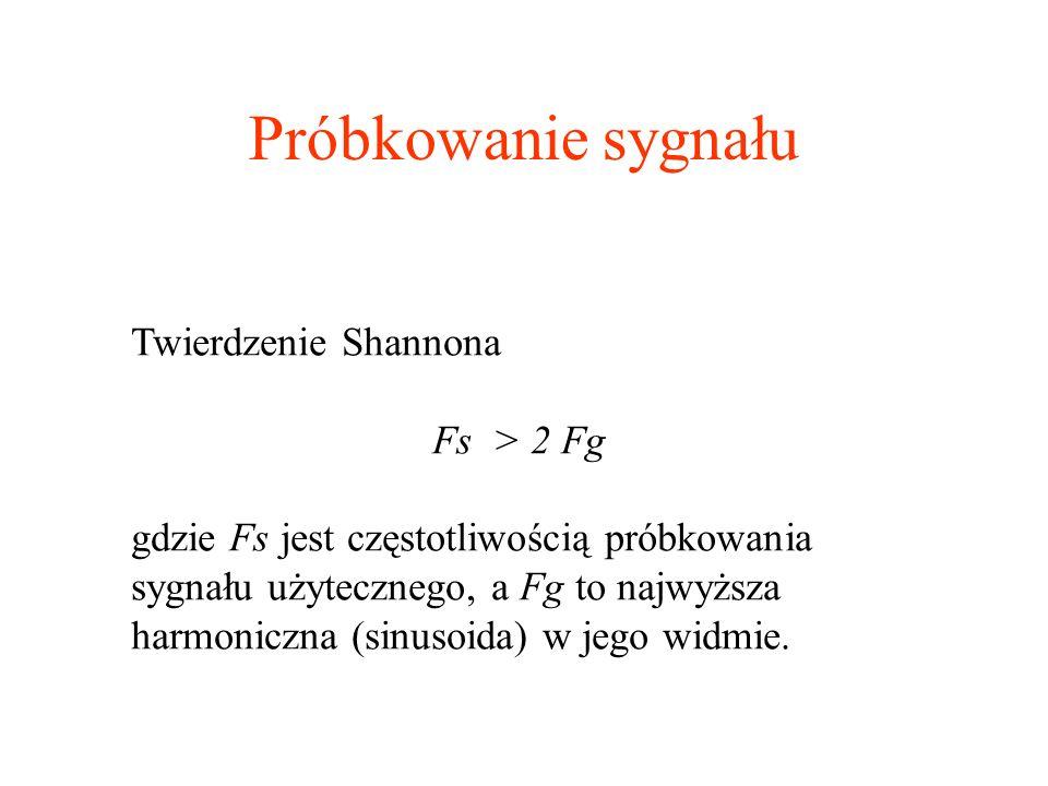 Próbkowanie sygnału Twierdzenie Shannona Fs > 2 Fg gdzie Fs jest częstotliwością próbkowania sygnału użytecznego, a Fg to najwyższa harmoniczna (sinus