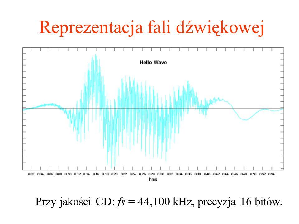 Reprezentacja fali dźwiękowej Przy jakości CD: fs = 44,100 kHz, precyzja 16 bitów.