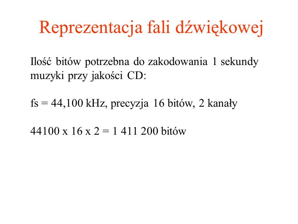 Reprezentacja fali dźwiękowej Ilość bitów potrzebna do zakodowania 1 sekundy muzyki przy jakości CD: fs = 44,100 kHz, precyzja 16 bitów, 2 kanały 4410