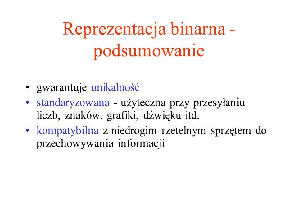 Reprezentacja binarna - podsumowanie gwarantuje unikalność standaryzowana - użyteczna przy przesyłaniu liczb, znaków, grafiki, dźwięku itd. kompatybil