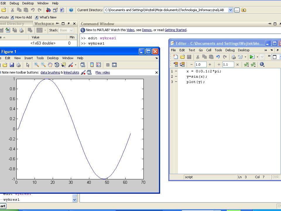 Otwieranie okienka wykresu t=0:0.1:2*pi; y=sin(t); figure(1); plot(y); z=cos(t); figure(2); plot(z,r);