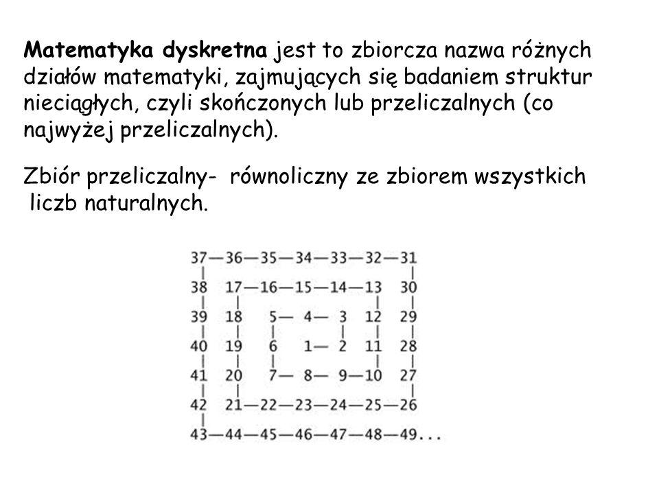 Matematyka dyskretna jest to zbiorcza nazwa różnych działów matematyki, zajmujących się badaniem struktur nieciągłych, czyli skończonych lub przelicza