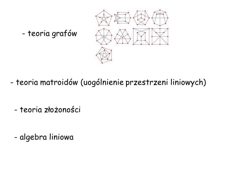 - teoria grafów - teoria matroidów (uogólnienie przestrzeni liniowych) - teoria złożoności - algebra liniowa