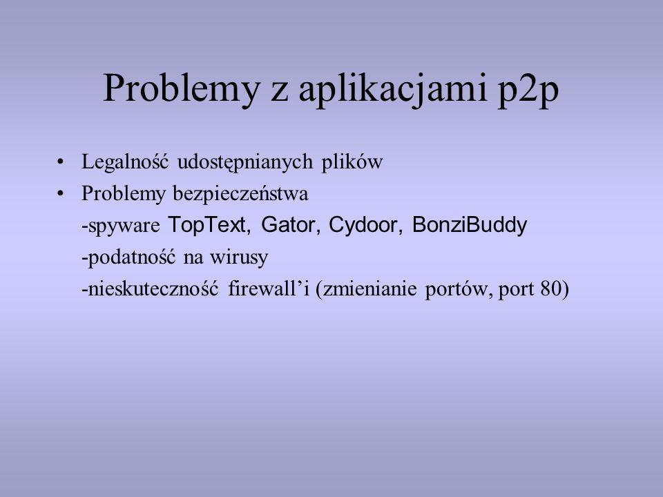 Problemy z aplikacjami p2p Legalność udostępnianych plików Problemy bezpieczeństwa -spyware TopText, Gator, Cydoor, BonziBuddy -podatność na wirusy -n