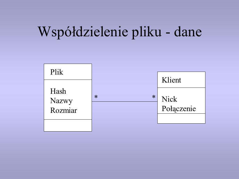 Współdzielenie pliku - dane Plik Hash Nazwy Rozmiar Klient Nick Połączenie **