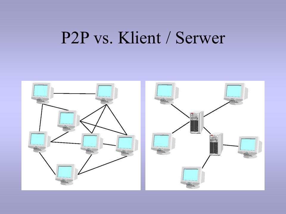 P2P vs. Klient / Serwer