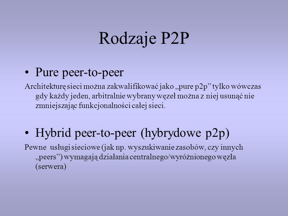 Rodzaje P2P Pure peer-to-peer Architekturę sieci można zakwalifikować jako pure p2p tylko wówczas gdy każdy jeden, arbitralnie wybrany węzeł można z n