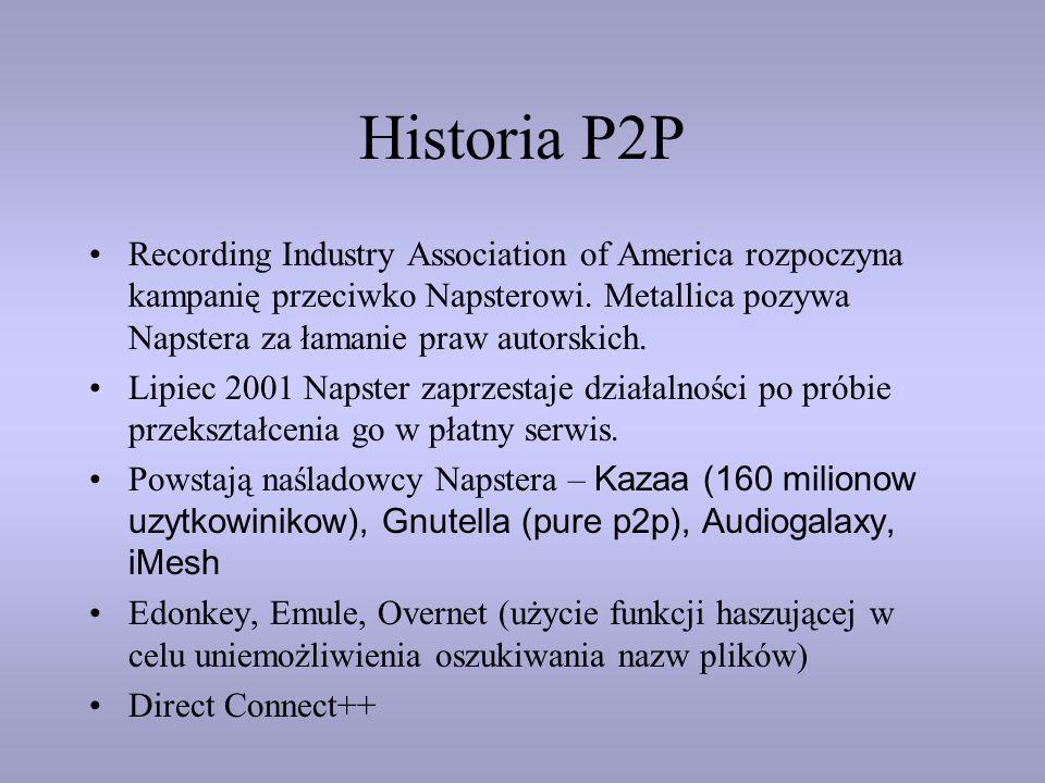 Historia P2P Recording Industry Association of America rozpoczyna kampanię przeciwko Napsterowi. Metallica pozywa Napstera za łamanie praw autorskich.