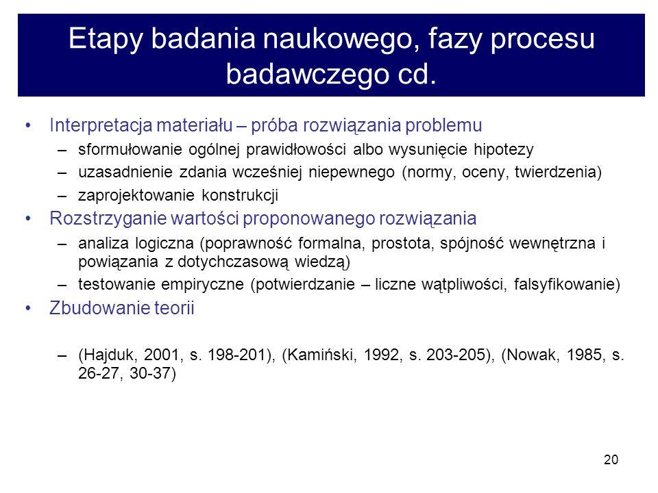 20 Etapy badania naukowego, fazy procesu badawczego cd.