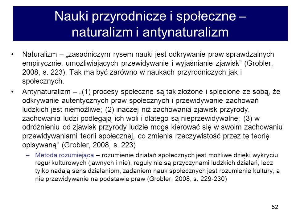 52 Nauki przyrodnicze i społeczne – naturalizm i antynaturalizm Naturalizm – zasadniczym rysem nauki jest odkrywanie praw sprawdzalnych empirycznie, umożliwiających przewidywanie i wyjaśnianie zjawisk (Grobler, 2008, s.
