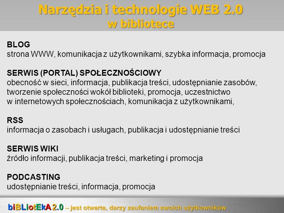 BLOG strona WWW, komunikacja z użytkownikami, szybka informacja, promocja SERWIS (PORTAL) SPOŁECZNOŚCIOWY obecność w sieci, informacja, publikacja tre
