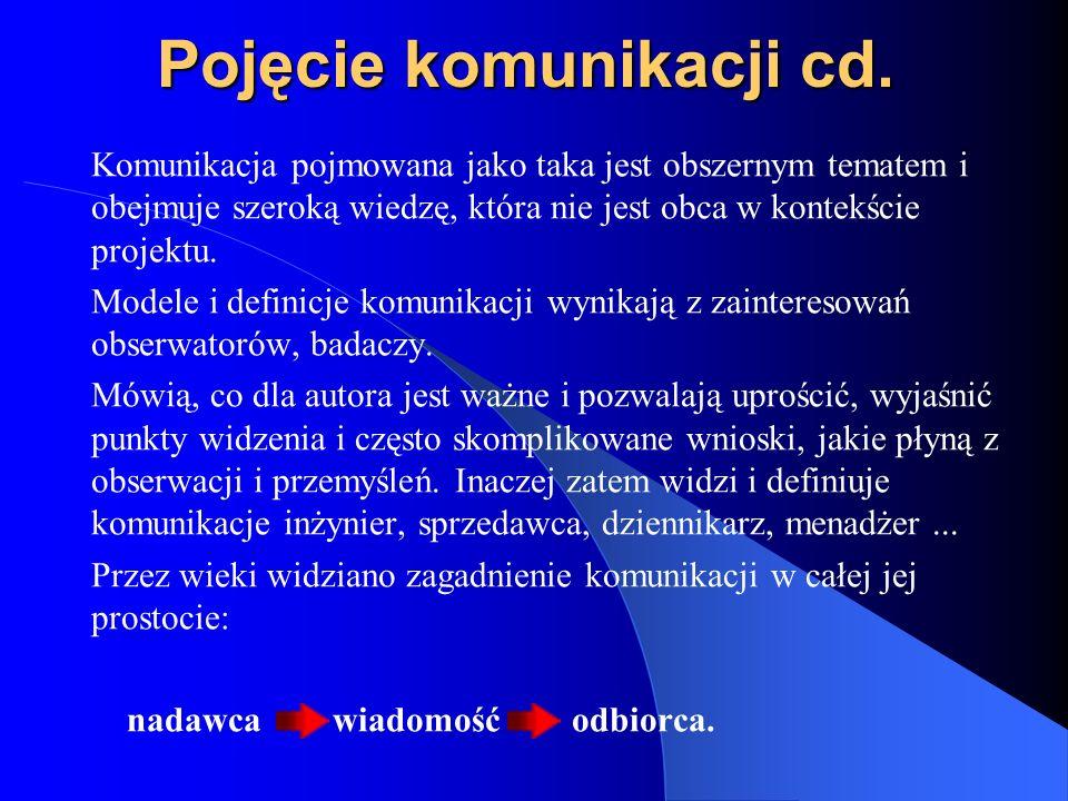 Pojęcie komunikacji cd. Komunikacja pojmowana jako taka jest obszernym tematem i obejmuje szeroką wiedzę, która nie jest obca w kontekście projektu. M