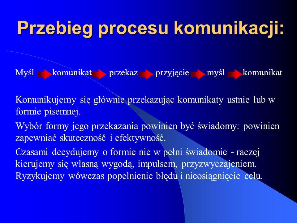 Przebieg procesu komunikacji: Myśl komunikat przekaz przyjęcie myśl komunikat Komunikujemy się głównie przekazując komunikaty ustnie lub w formie pise