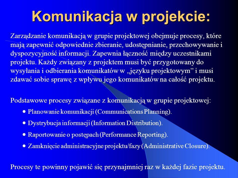 Komunikacja w projekcie: Zarządzanie komunikacją w grupie projektowej obejmuje procesy, które mają zapewnić odpowiednie zbieranie, udostępnianie, prze