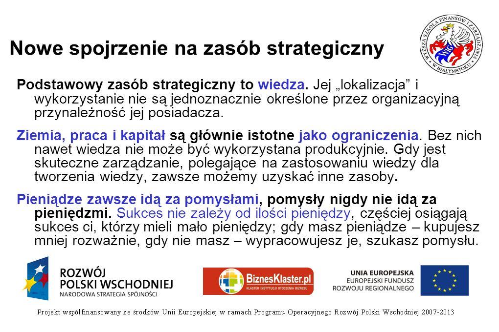 Nowe spojrzenie na zasób strategiczny Podstawowy zasób strategiczny to wiedza. Jej lokalizacja i wykorzystanie nie są jednoznacznie określone przez or