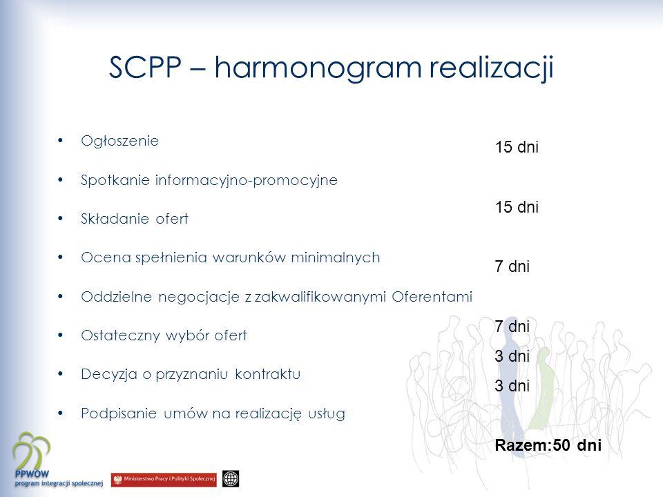 SCPP – harmonogram realizacji Ogłoszenie Spotkanie informacyjno-promocyjne Składanie ofert Ocena spełnienia warunków minimalnych Oddzielne negocjacje