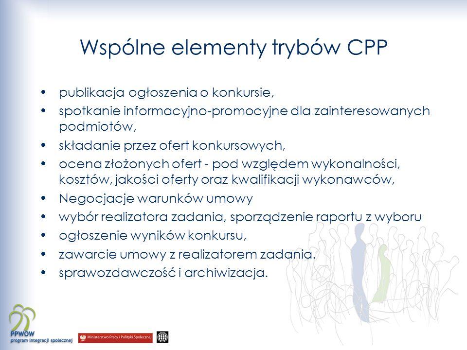 Wspólne elementy trybów CPP publikacja ogłoszenia o konkursie, spotkanie informacyjno-promocyjne dla zainteresowanych podmiotów, składanie przez ofert